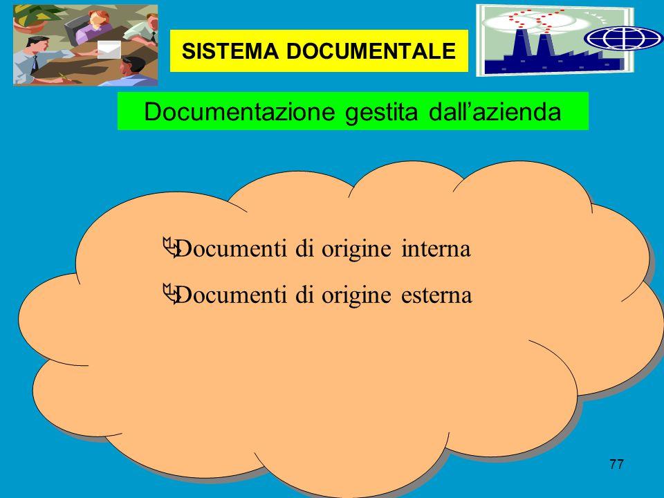 Documentazione gestita dall'azienda