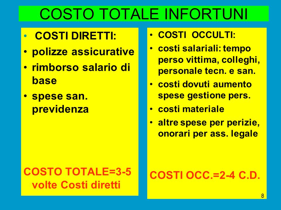 COSTO TOTALE INFORTUNI