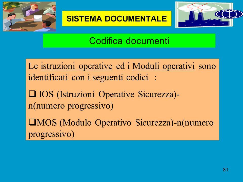 IOS (Istruzioni Operative Sicurezza)-n(numero progressivo)