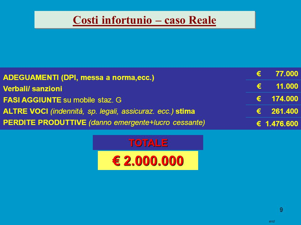 Costi infortunio – caso Reale