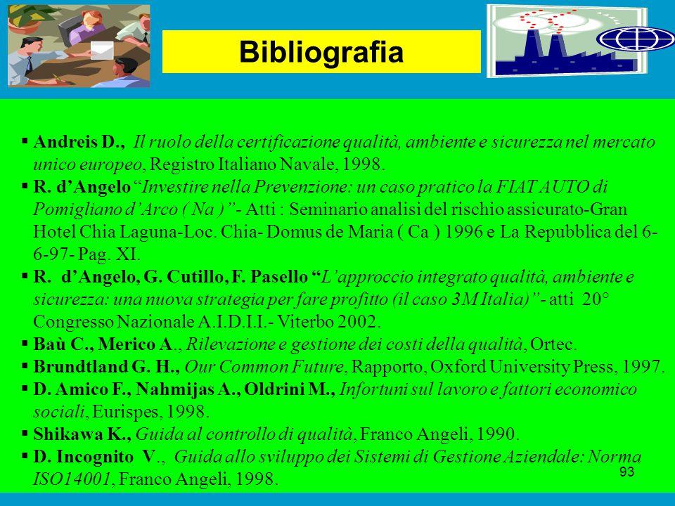 Bibliografia Andreis D., Il ruolo della certificazione qualità, ambiente e sicurezza nel mercato unico europeo, Registro Italiano Navale, 1998.