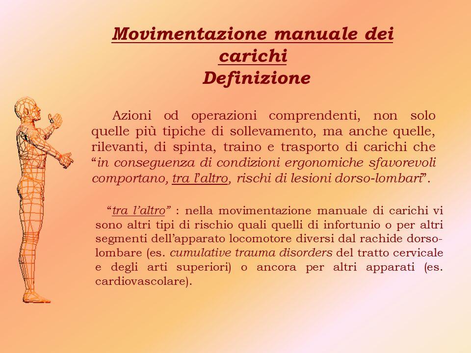 Movimentazione manuale dei carichi Definizione
