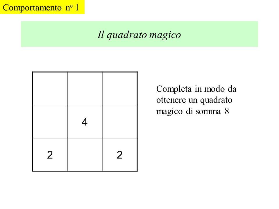 Il quadrato magico 4 2 Comportamento no 1
