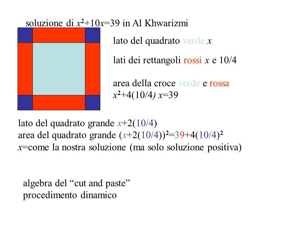 soluzione di x2+10x=39 in Al Khwarizmi