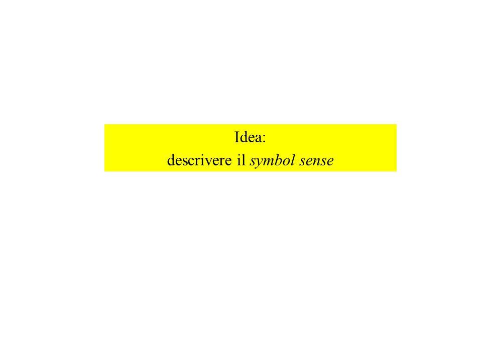 descrivere il symbol sense