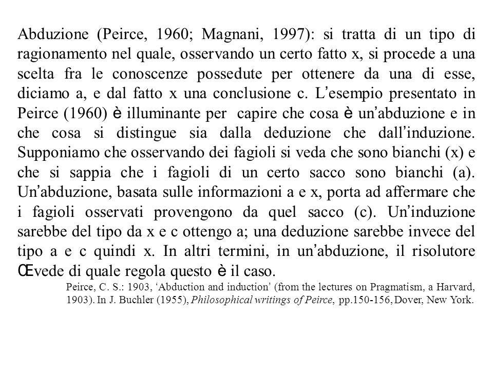 Abduzione (Peirce, 1960; Magnani, 1997): si tratta di un tipo di ragionamento nel quale, osservando un certo fatto x, si procede a una scelta fra le conoscenze possedute per ottenere da una di esse, diciamo a, e dal fatto x una conclusione c. L'esempio presentato in Peirce (1960) è illuminante per capire che cosa è un'abduzione e in che cosa si distingue sia dalla deduzione che dall'induzione. Supponiamo che osservando dei fagioli si veda che sono bianchi (x) e che si sappia che i fagioli di un certo sacco sono bianchi (a). Un'abduzione, basata sulle informazioni a e x, porta ad affermare che i fagioli osservati provengono da quel sacco (c). Un'induzione sarebbe del tipo da x e c ottengo a; una deduzione sarebbe invece del tipo a e c quindi x. In altri termini, in un'abduzione, il risolutore Œvede di quale regola questo è il caso.