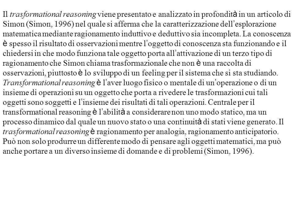 Il trasformational reasoning viene presentato e analizzato in profondità in un articolo di Simon (Simon, 1996) nel quale si afferma che la caratterizzazione dell'esplorazione matematica mediante ragionamento induttivo e deduttivo sia incompleta.