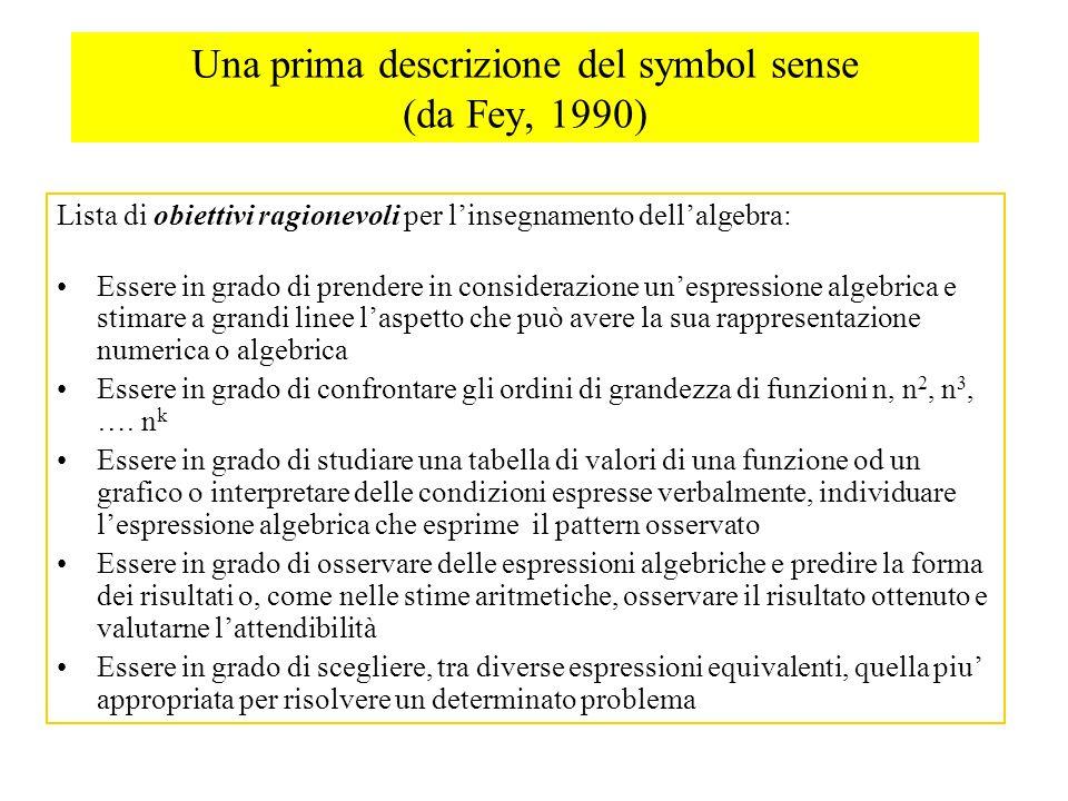 Una prima descrizione del symbol sense (da Fey, 1990)