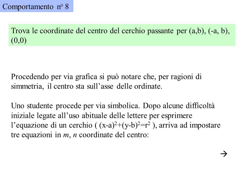 Comportamento no 8 Trova le coordinate del centro del cerchio passante per (a,b), (-a, b), (0,0)