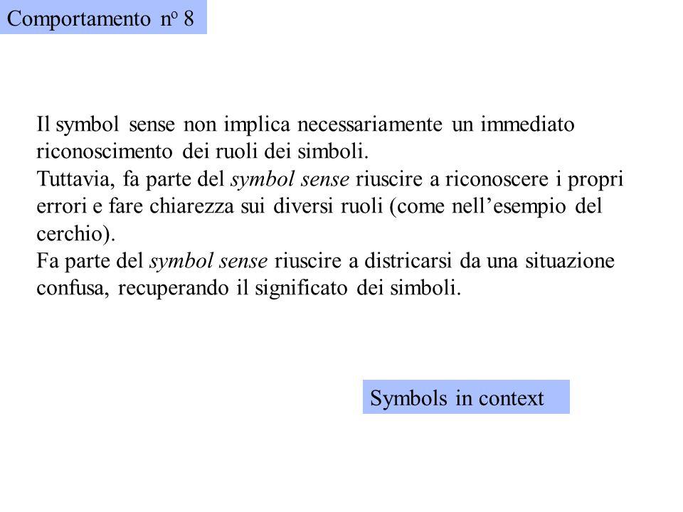 Comportamento no 8 Il symbol sense non implica necessariamente un immediato riconoscimento dei ruoli dei simboli.