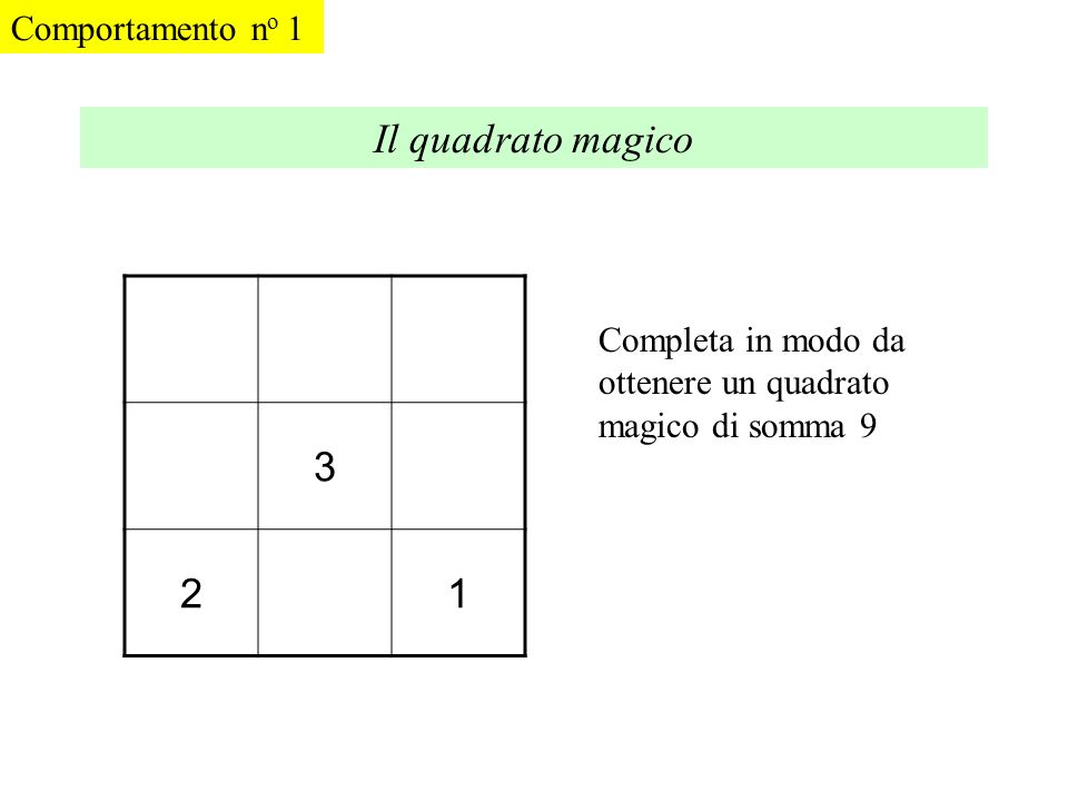 Il quadrato magico 3 2 1 Comportamento no 1