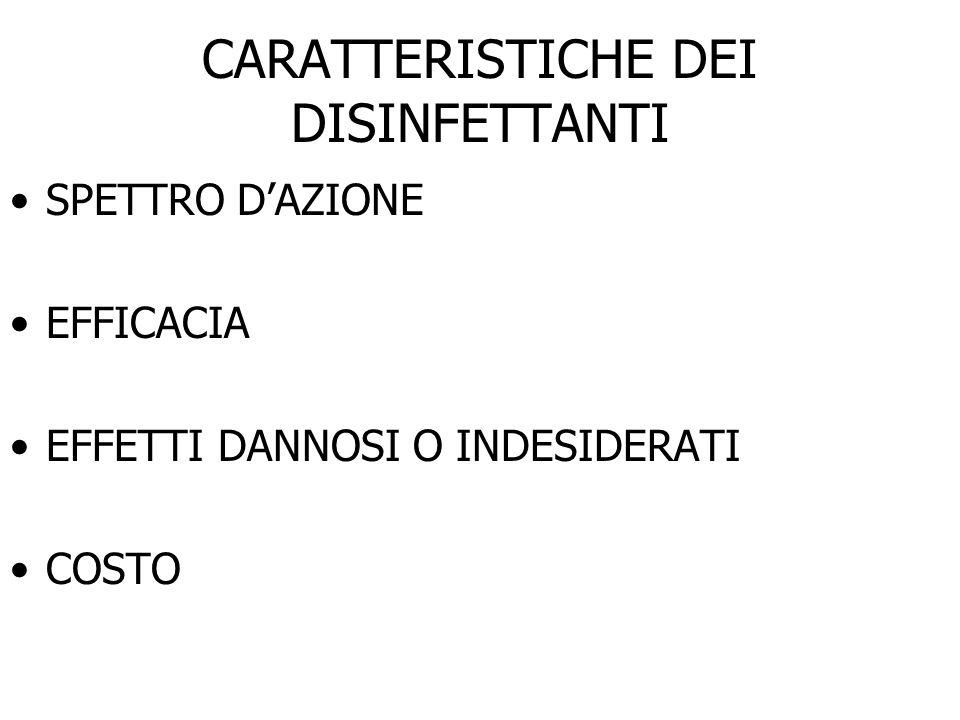 CARATTERISTICHE DEI DISINFETTANTI