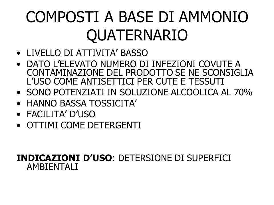 COMPOSTI A BASE DI AMMONIO QUATERNARIO