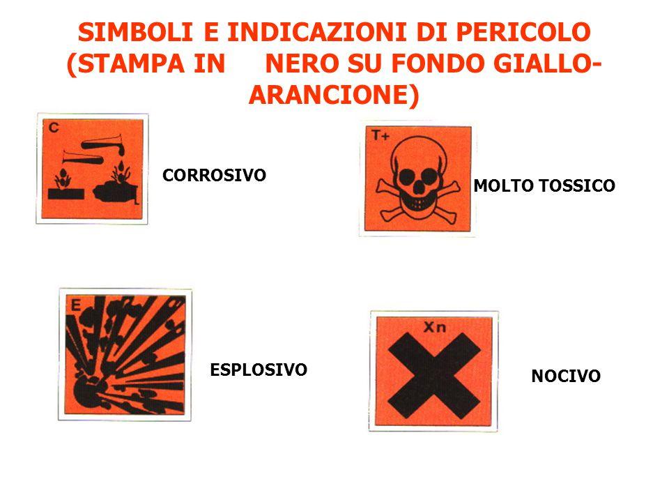 SIMBOLI E INDICAZIONI DI PERICOLO (STAMPA IN NERO SU FONDO GIALLO-ARANCIONE)