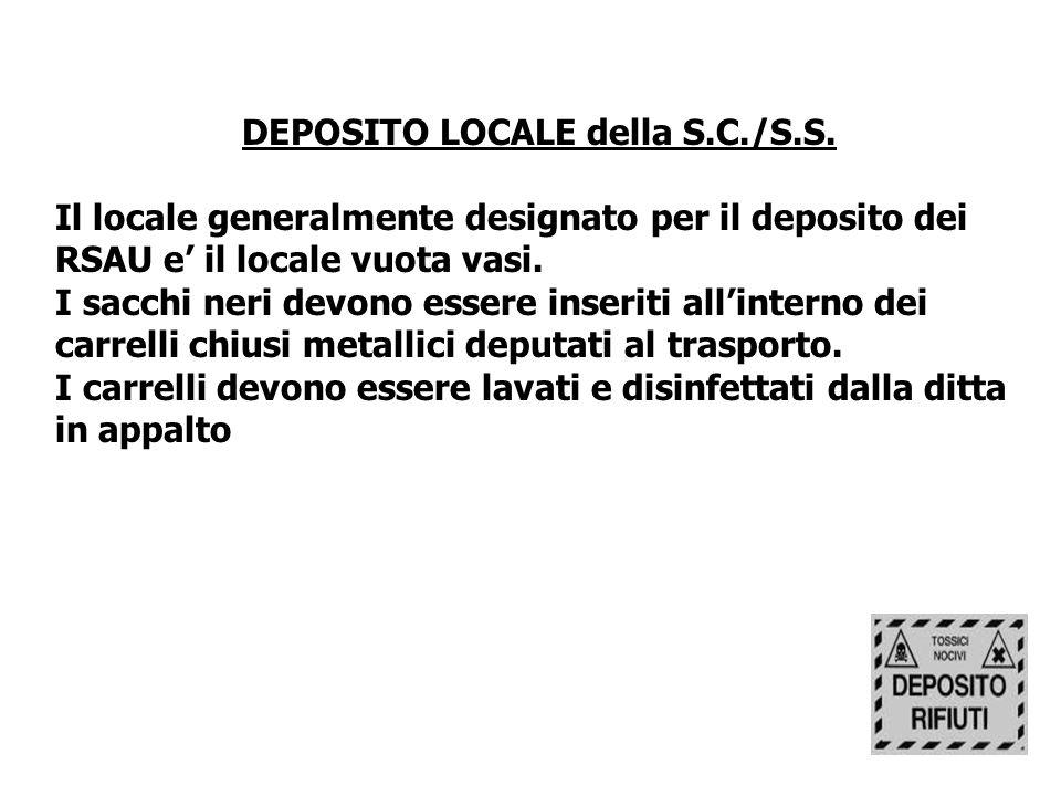 DEPOSITO LOCALE della S.C./S.S.