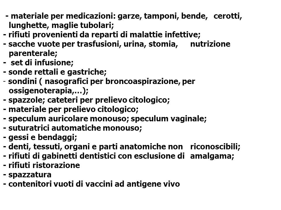 - materiale per medicazioni: garze, tamponi, bende,. cerotti,