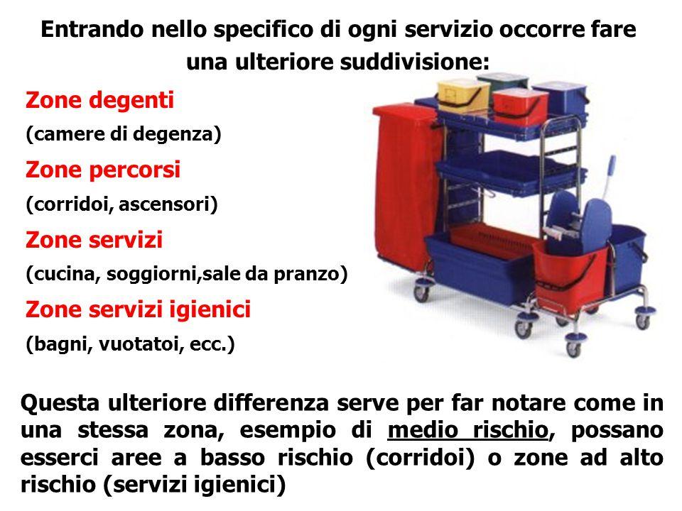 Entrando nello specifico di ogni servizio occorre fare una ulteriore suddivisione: