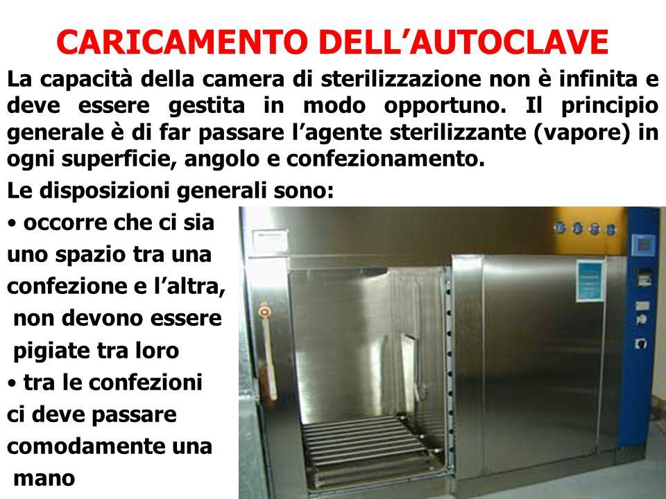 CARICAMENTO DELL'AUTOCLAVE