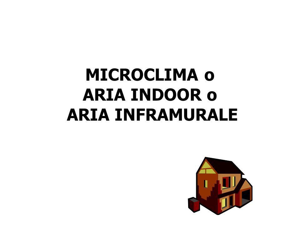 MICROCLIMA o ARIA INDOOR o ARIA INFRAMURALE