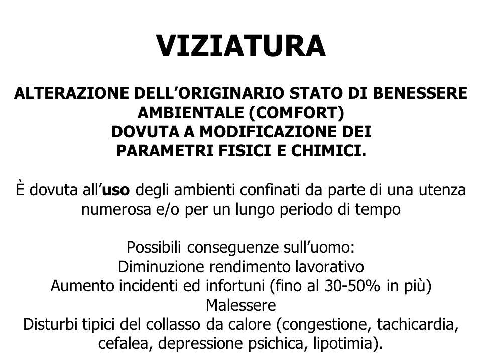 VIZIATURA ALTERAZIONE DELL'ORIGINARIO STATO DI BENESSERE