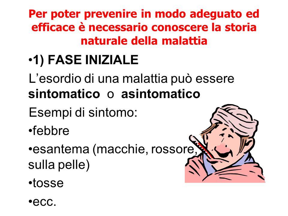 L'esordio di una malattia può essere sintomatico o asintomatico