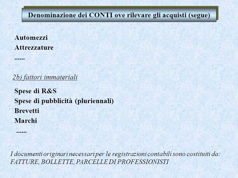 Denominazione dei CONTI ove rilevare gli acquisti (segue)