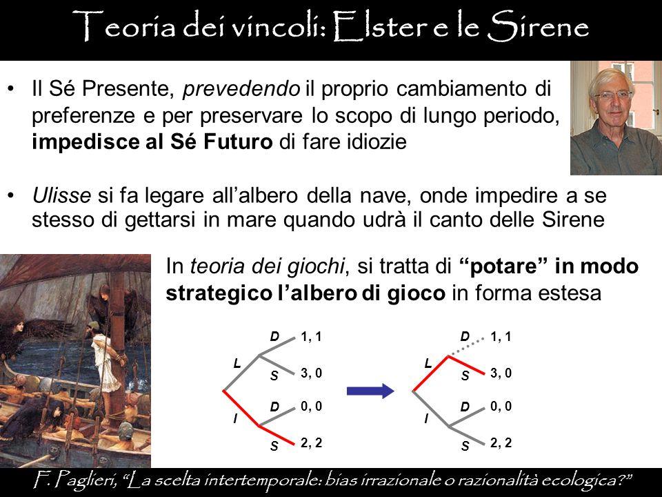Teoria dei vincoli: Elster e le Sirene
