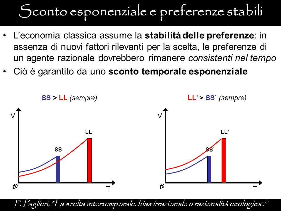 Sconto esponenziale e preferenze stabili