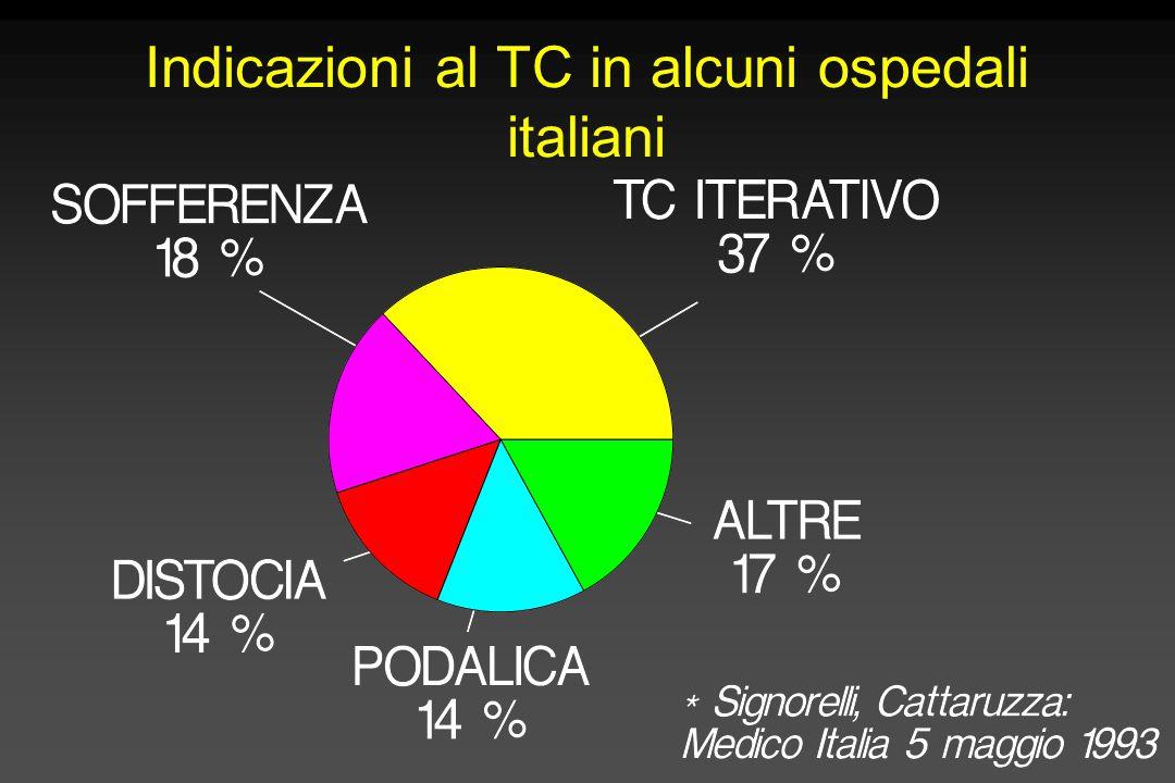 Indicazioni al TC in alcuni ospedali italiani