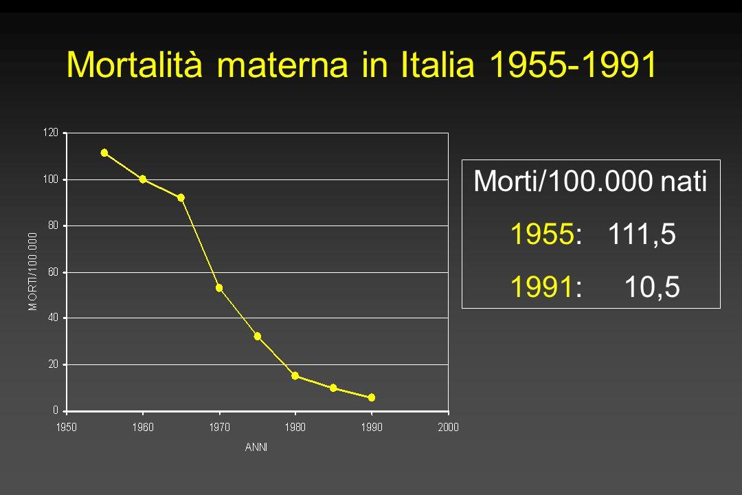 Mortalità materna in Italia 1955-1991