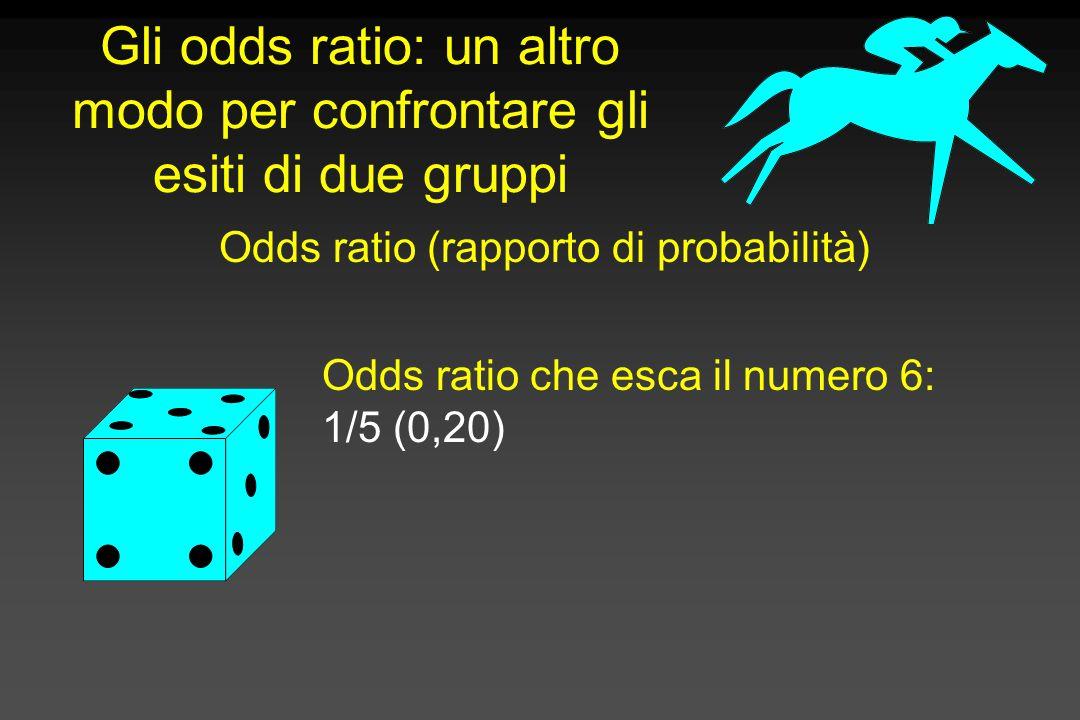 Gli odds ratio: un altro modo per confrontare gli esiti di due gruppi