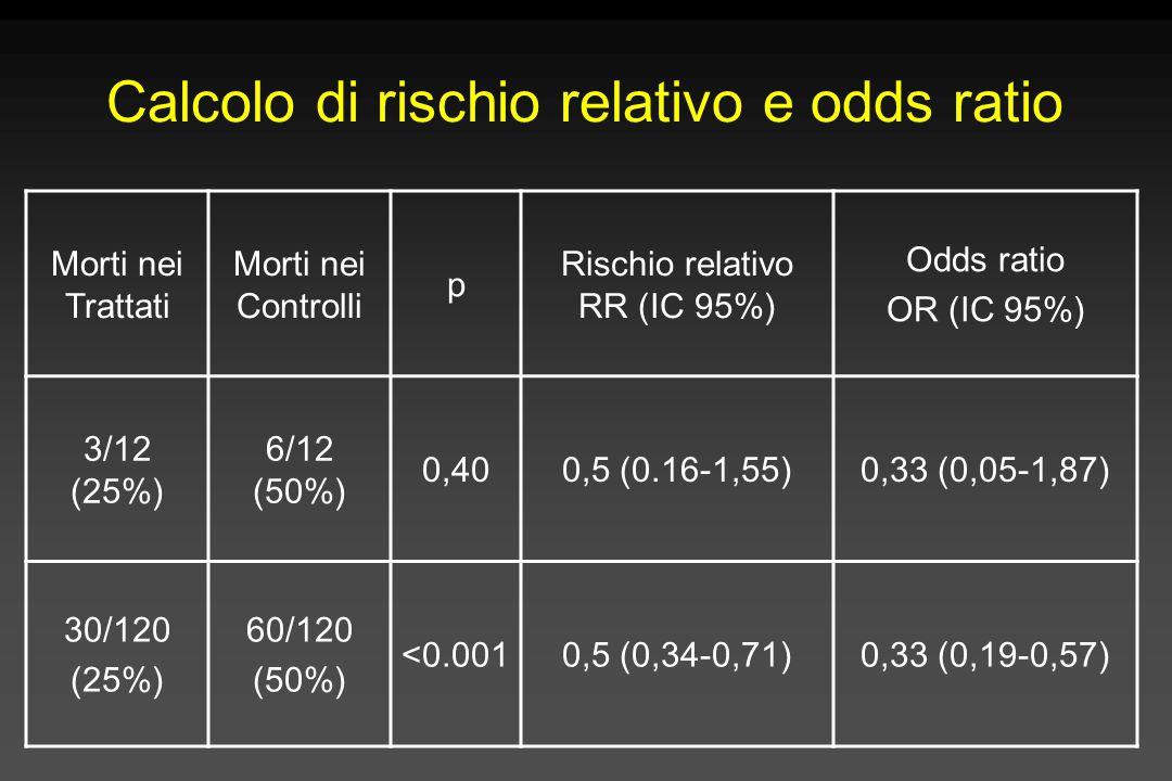 Calcolo di rischio relativo e odds ratio