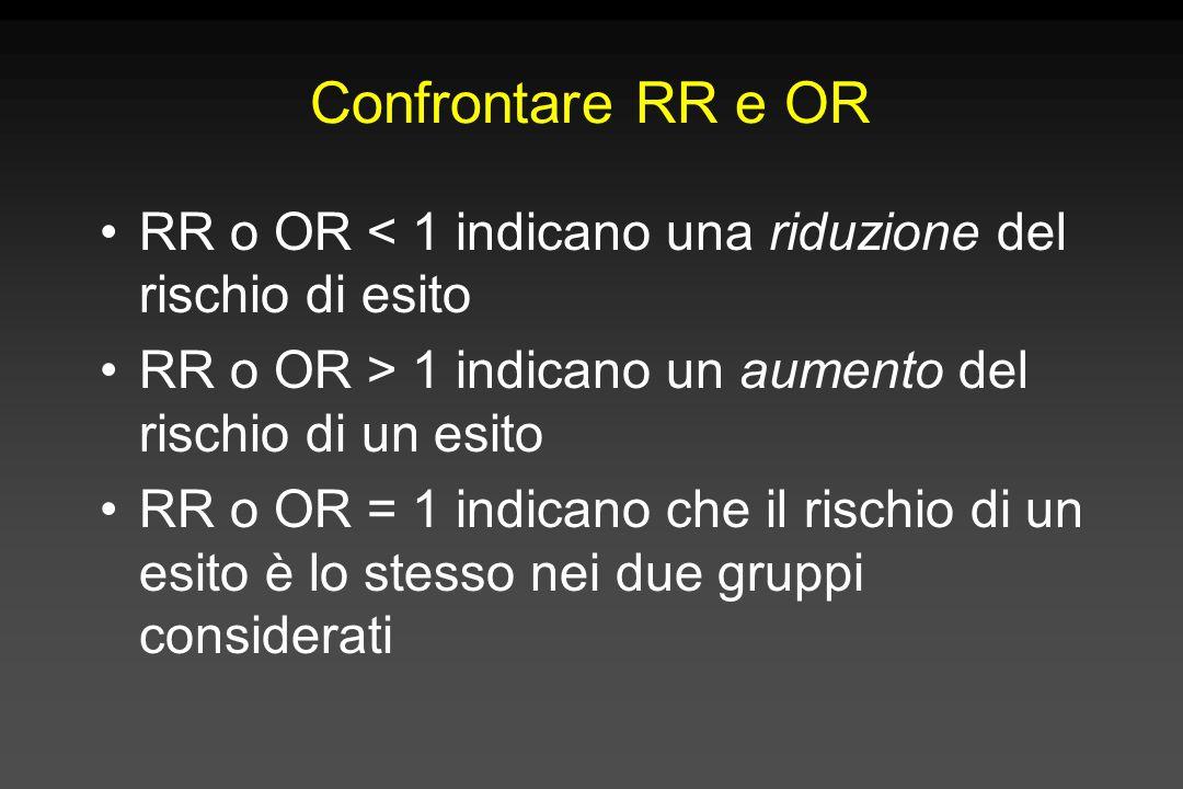 Confrontare RR e OR RR o OR < 1 indicano una riduzione del rischio di esito. RR o OR > 1 indicano un aumento del rischio di un esito.
