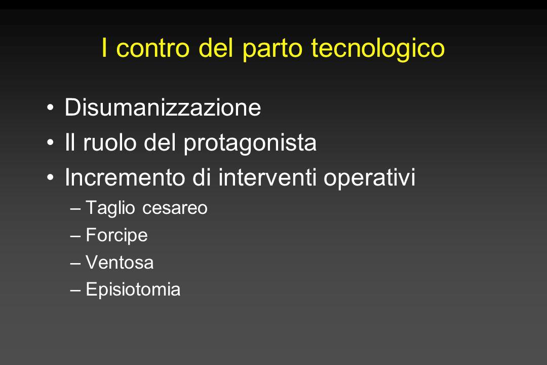 I contro del parto tecnologico