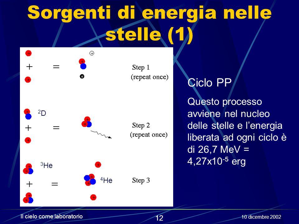 Sorgenti di energia nelle stelle (1)