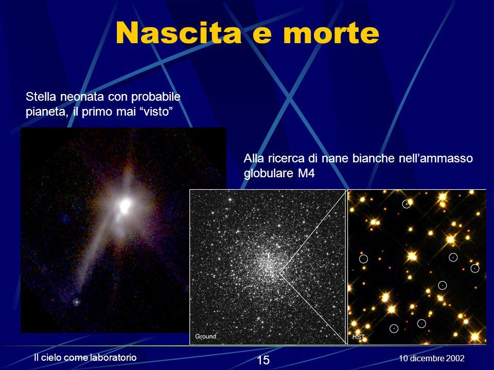 Nascita e morte Stella neonata con probabile pianeta, il primo mai visto Alla ricerca di nane bianche nell'ammasso globulare M4.