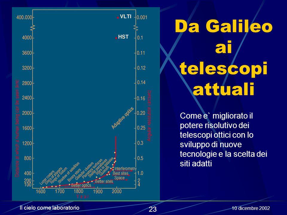 Da Galileo ai telescopi attuali