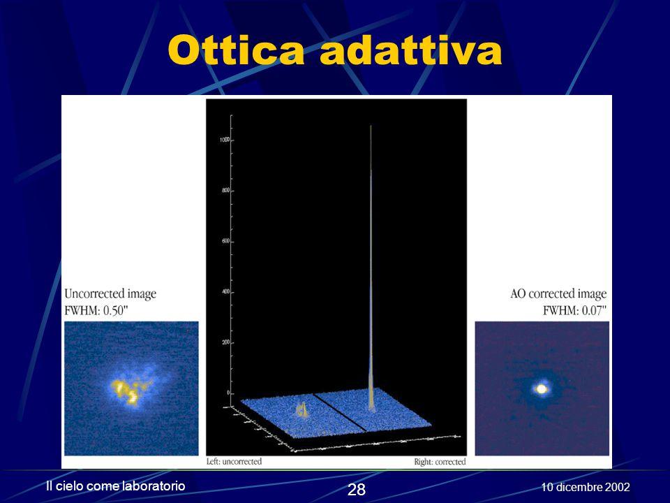 Ottica adattiva Il cielo come laboratorio 10 dicembre 2002