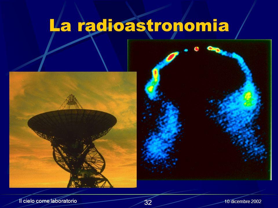 La radioastronomia Il cielo come laboratorio 10 dicembre 2002