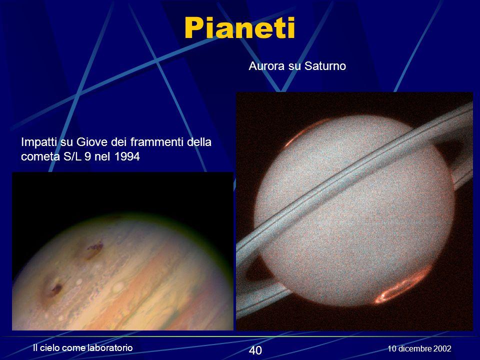 Pianeti Aurora su Saturno
