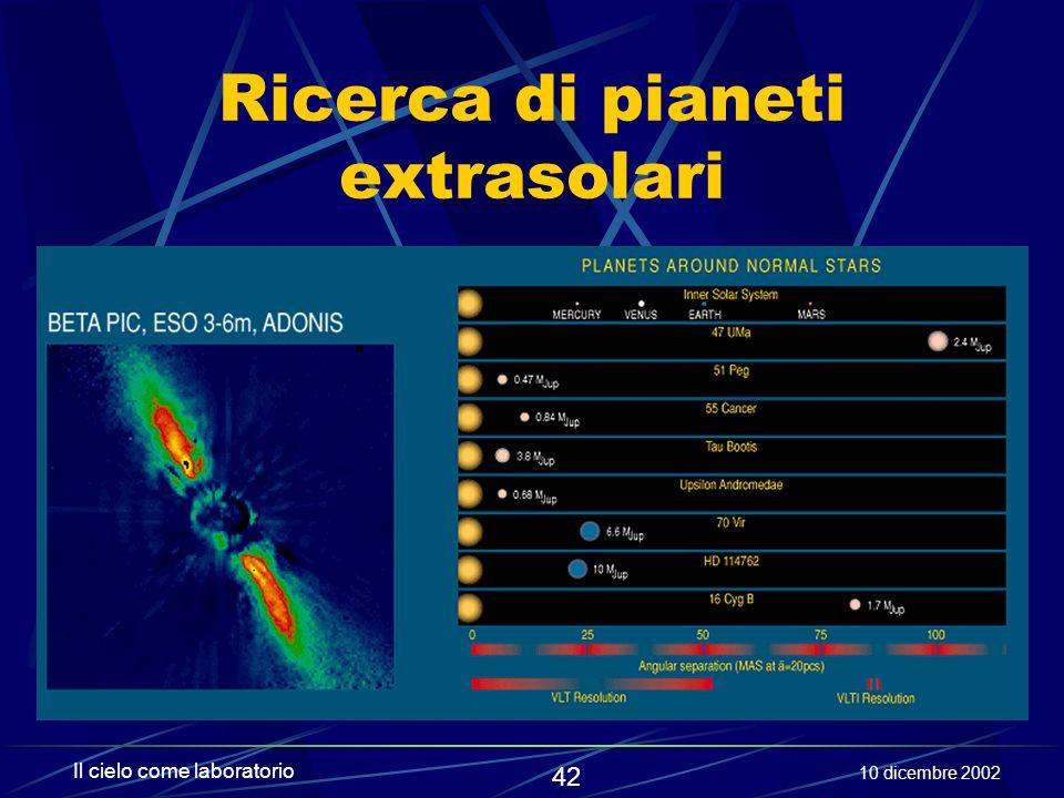 Ricerca di pianeti extrasolari