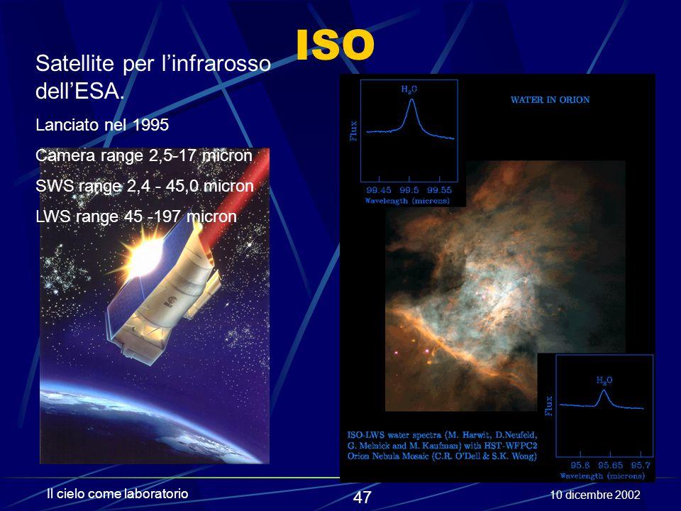 ISO Satellite per l'infrarosso dell'ESA. Lanciato nel 1995