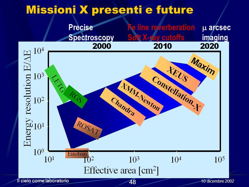 Missioni X presenti e future
