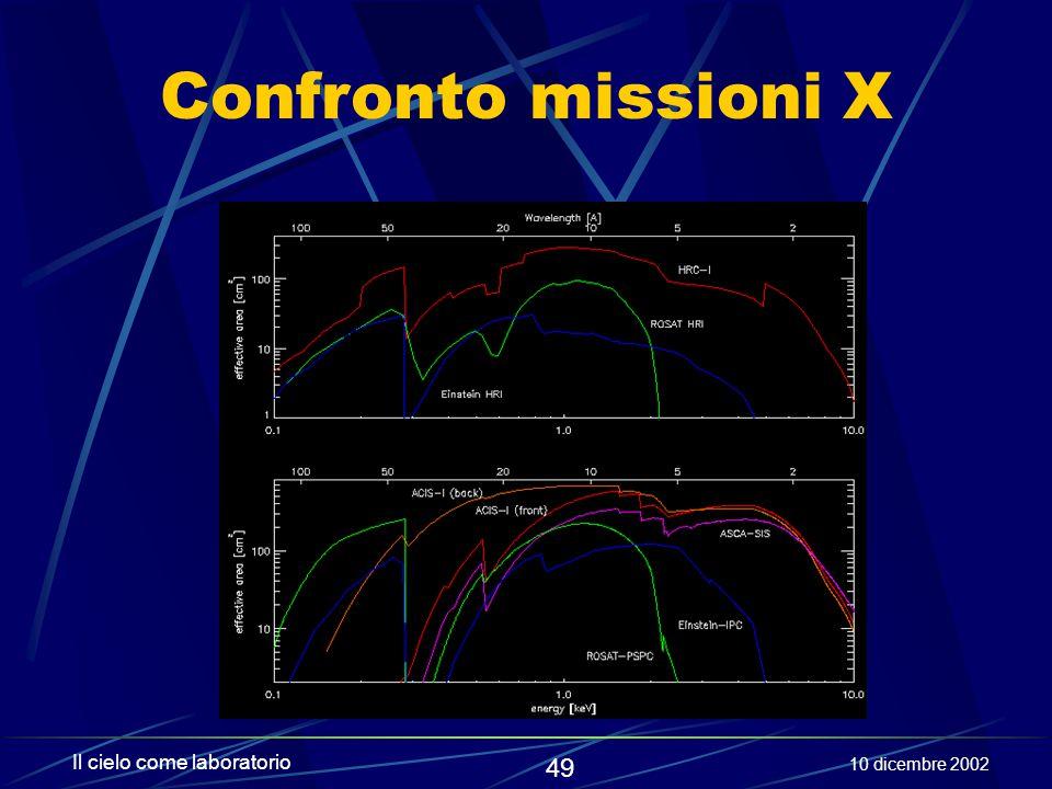 Confronto missioni X Il cielo come laboratorio 10 dicembre 2002