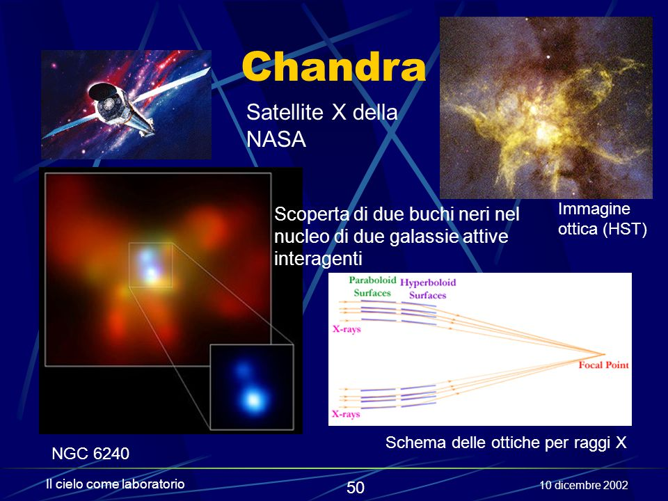 Chandra Satellite X della NASA