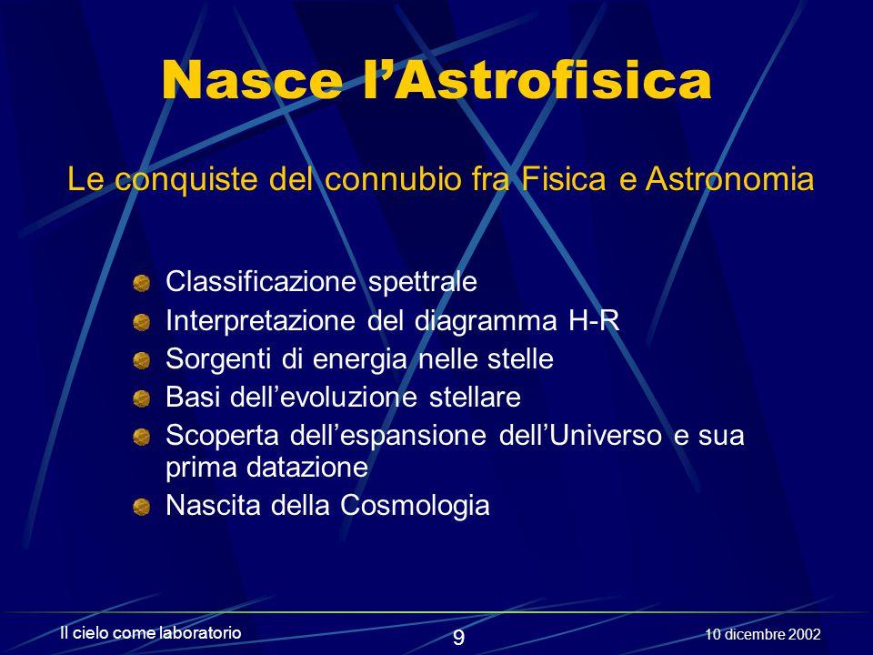 Nasce l'Astrofisica Le conquiste del connubio fra Fisica e Astronomia