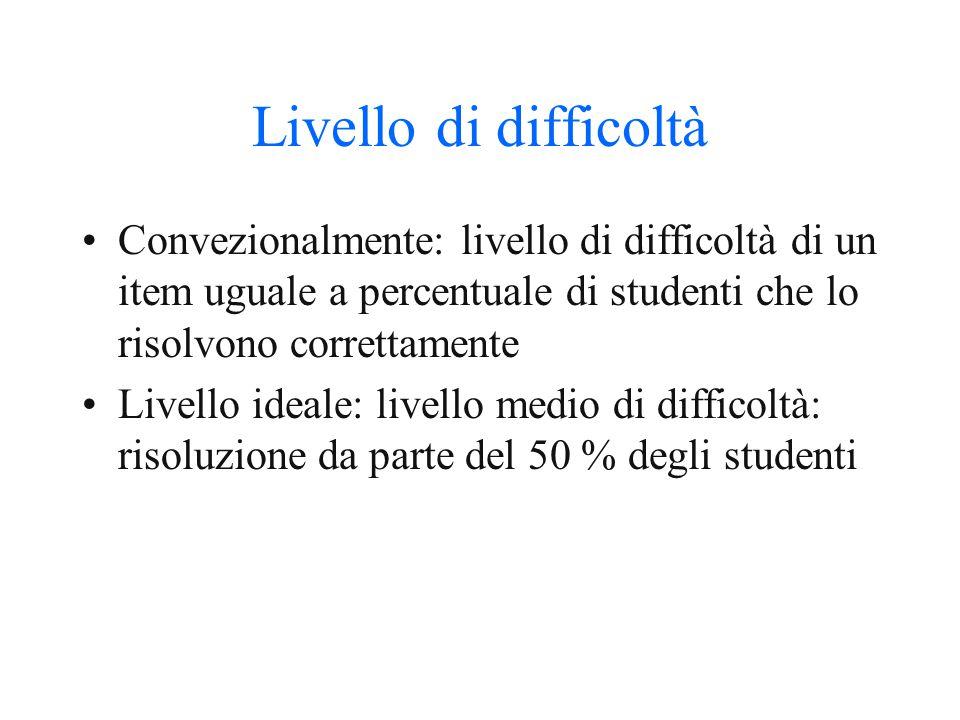 Livello di difficoltà Convezionalmente: livello di difficoltà di un item uguale a percentuale di studenti che lo risolvono correttamente.