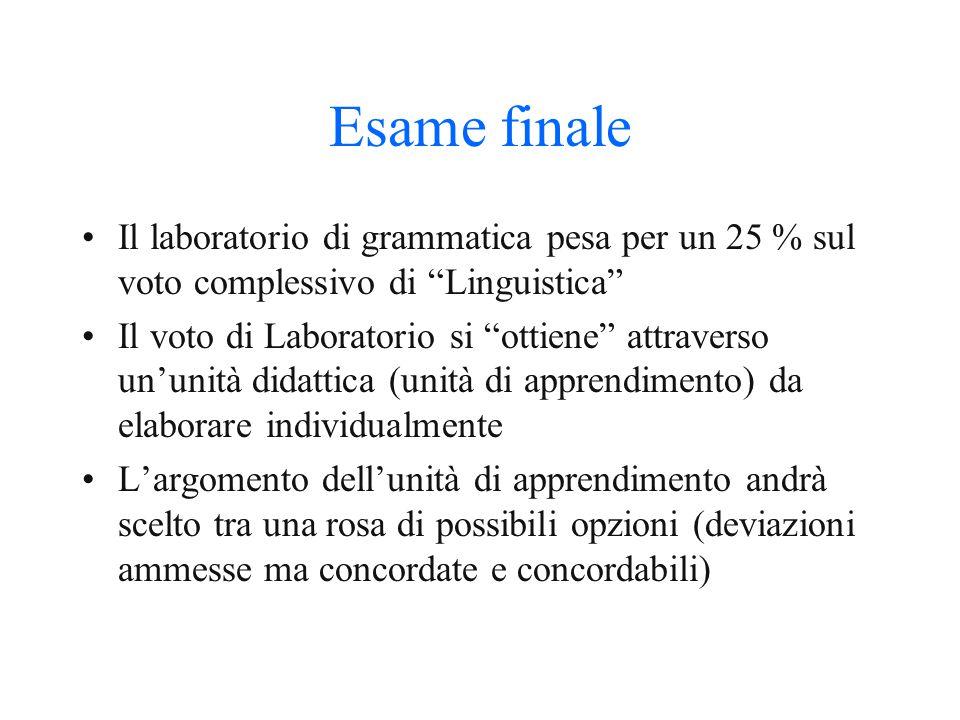 Esame finale Il laboratorio di grammatica pesa per un 25 % sul voto complessivo di Linguistica