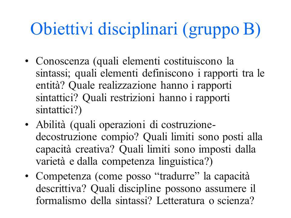 Obiettivi disciplinari (gruppo B)