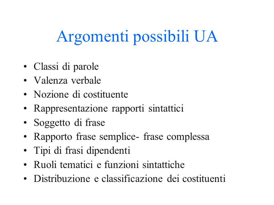 Argomenti possibili UA